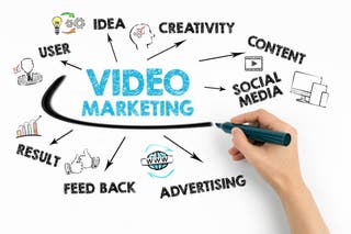 Videos Low Cost