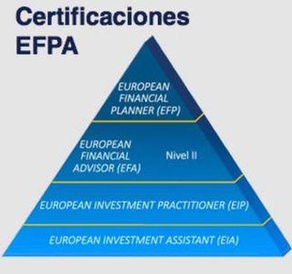Apuntes EIP y EFA 2021