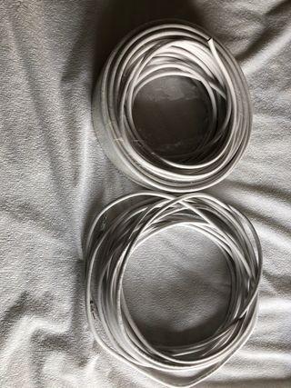 Cable antena coaxial tv