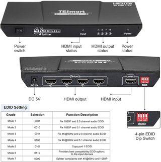 Splitter HDMI 1-4